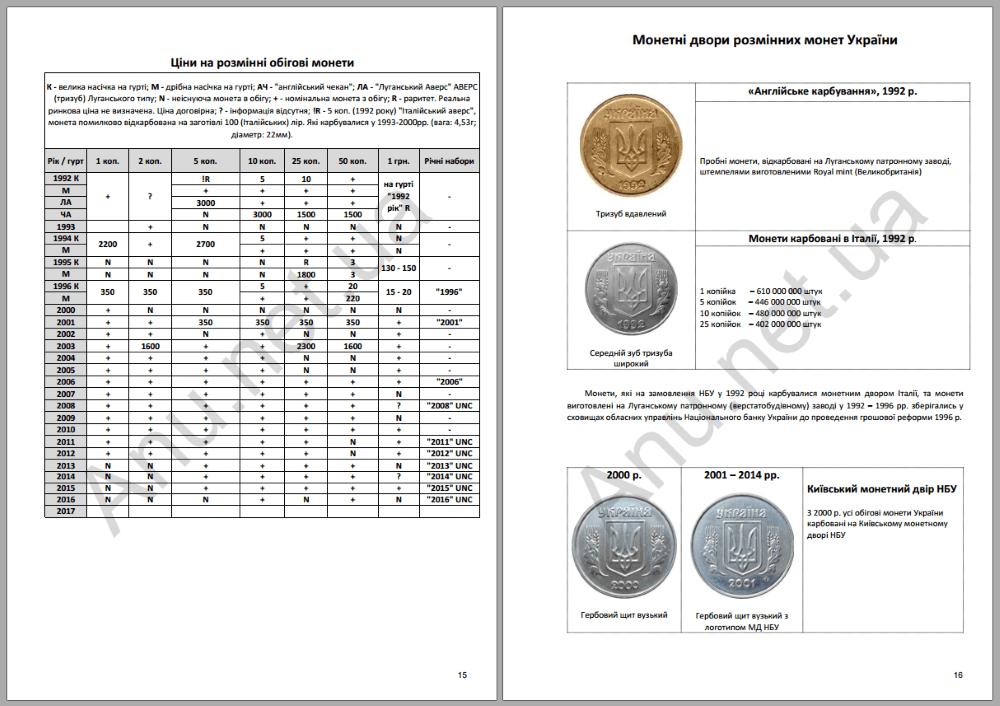 Монети україни каталог із цінами фото 500 рублей 1912 года цена
