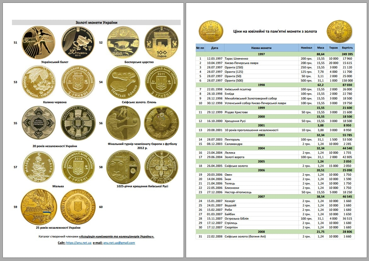 Catalog2017p4 Catalogue of coins of Ukraine №6. 2017